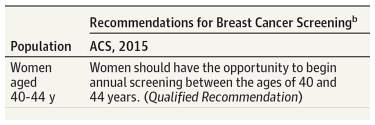 diagnostic breast cancer austrlalia guideline